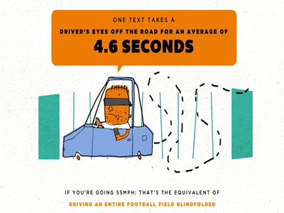 開車、愛愛還是要用手機,手機壞習慣大調查,你中了幾個?