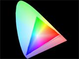LCD螢幕色域測試圖,我也看得懂!