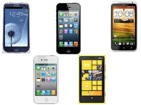 第三季智慧型手機銷售 5 強出爐,HTC 大退步、Nokia 首次掉出榜外