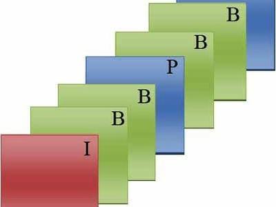 動態補償如何讓影片壓縮變小?B-frame 能讓影片變多瘦?