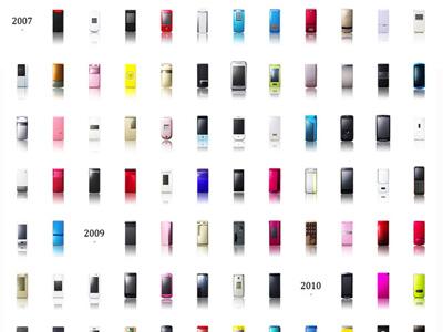 NTT DoCoMo 成立 20 週年,611 款手機回顧、日系手機演進史