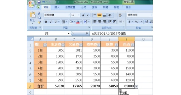 Excel教學技巧/Excel 表格教學:純資料儲存格轉換為表格、快選各種計算結果