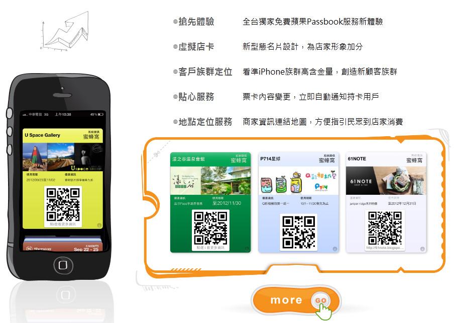 創意行銷 Passbook,「蜜蜂窩媒體」全台首例 Pass 抽獎券及商家實體應用