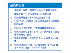 2012 T客邦年度十大熱門文章回顧,Win 7、Android、iPhone 5 領軍