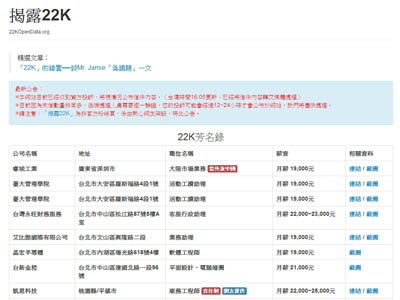 揭露 22K 低薪,用網路力量讓 22K 公司全曝光