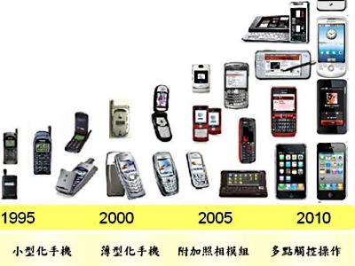 智慧型手機演進簡史,還記得曾經叱吒風雲的古董機嗎?