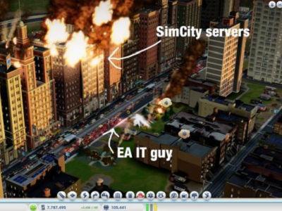 《Simcity 5》模擬城市5 也讓你排隊了嗎?惡搞圖片集合