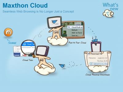 Maxthon 雲端瀏覽器:讓資料在手機、電腦間無縫接軌