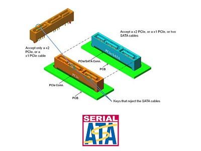 SATA 6Gb/s 接班人 SATA Express 頻寬翻倍,解救 SSD 發展瓶頸