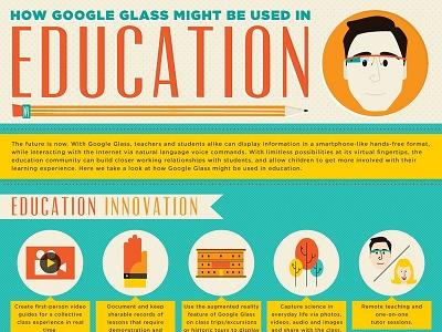 除了作弊,Google Glass 可以給課堂帶來的 30 種變革