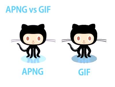 低畫質的 GIF 縱橫網路20年了,更優秀的 APNG 為什麼沒能取代它?
