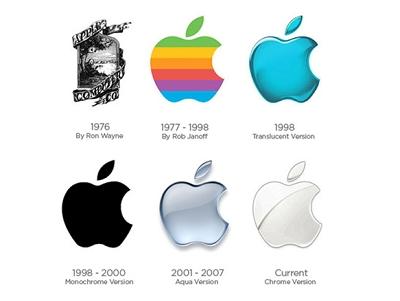 別抱怨 Apple 了,你只是個被它寵壞了的孩子