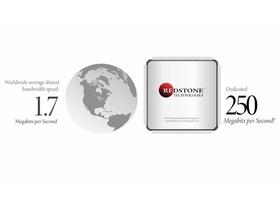 如果Redstone的技術是真的,我們將擁有廉價超高速GB等級無線網路