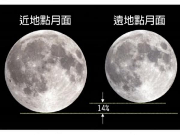 今晚來看超級月亮!