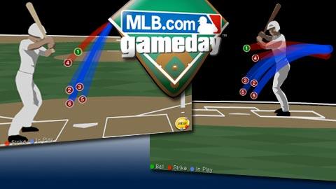 線上轉播再進化,MLB Gameday