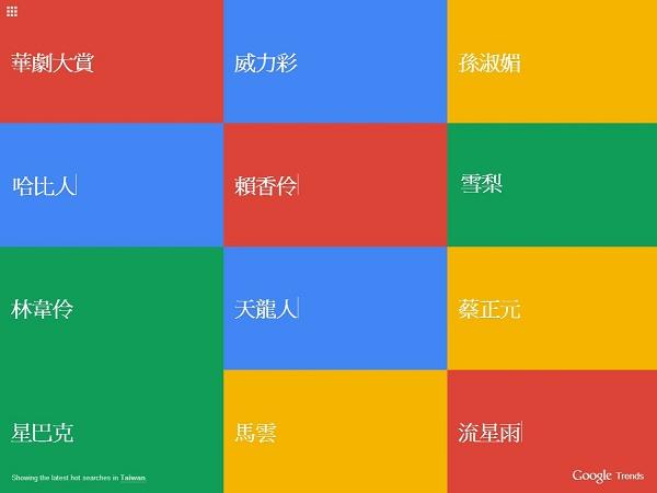 2014一整年,我們都在Google上搜了什麼?