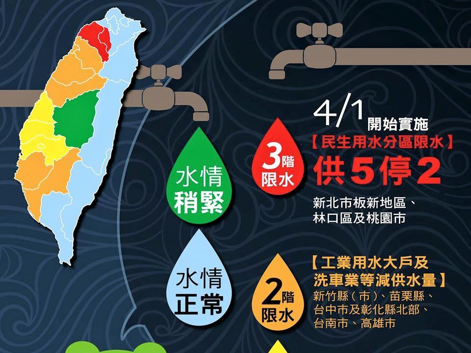 大雨下了一周,各地水庫旱象有解嗎?用數據看台灣告訴你 | T客邦