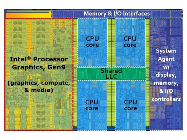 Intel Skylake 處理器第 9 代繪圖顯示核心,更多細節資料公開