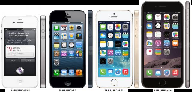 下一代謠傳iPhone 6S硬體規格暗示iOS 9重大改變
