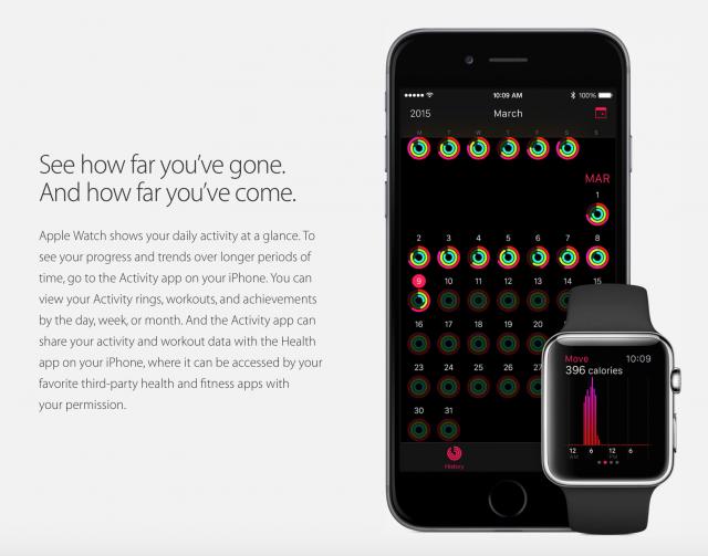 當iOS 8.2的iPhone接上Apple Watch後,出現傳說中的神祕App!