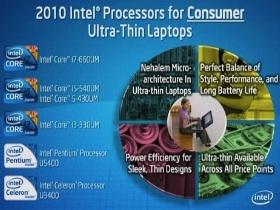 【Computex 2010】認明這個U,更薄又更強的二代CULV來了