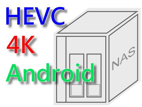 家用 NAS 軟硬升級,4K 應用成配備主流