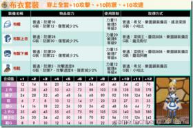 【希望戀曲】【希望戀曲】防具圖鑑-劍士篇