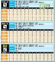 【希望戀曲】【希望戀曲】武器圖鑑-小丑篇