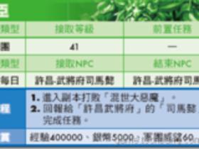 【火鳳三國】【火鳳三國】任務大全-魏國LV41~45