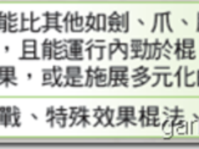 【中華英雄】【中華英雄】新職業-棍王