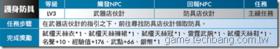 【中華英雄】【中華英雄】共同主線任務列表