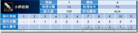 【PRIUS守護之星】【守護之星】LV1~25武器列表-短劍