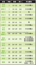 【龍】【龍】武防大全-刀類列表