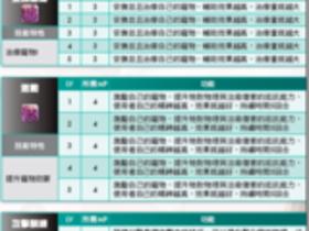 【彩虹汽泡】【彩虹汽泡】技能大全-幻獸系