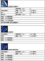 【魔獸世界(舊)】炎夏節:冰霜領主艾胡恩掉寶資料更新