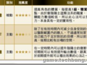 【QQ三國】【QQ三國】職業技能與心法-陰陽士