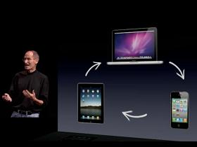 老梗:為什麼 Mac 打不敗 PC?