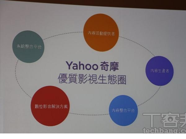 Netflix 等眾家影音平台來勢洶洶,Yahoo 如何解讀台灣的影視生態圈