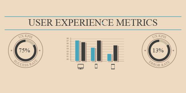 【ECX 2015 系列】如何善用大數據,協助研究更好的用戶體驗