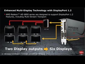 一張顯卡6螢幕,要怎麼接才便宜?