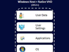 全都是虛擬的,Windows 8 桌面在雲端