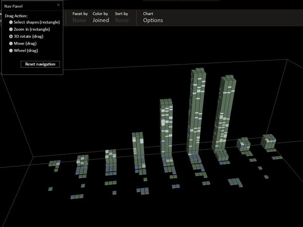 微軟推出能輕鬆洞察資料的視覺化資料服務SandDance,用瀏覽器就能玩大數據