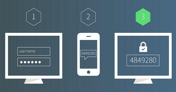關於密碼的雙因素認證(two-factor authentication ),你應該要知道的5件事 | T客邦