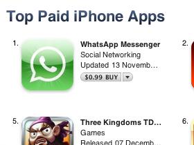 你會付錢買 iOS 軟體嗎?