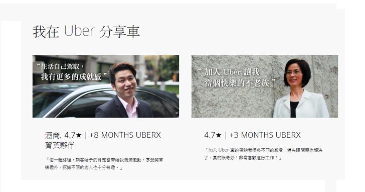 公平會:Uber 官網「免費加入最夯共享平台 每周多賺上萬」等語誤導民眾,開罰100萬元