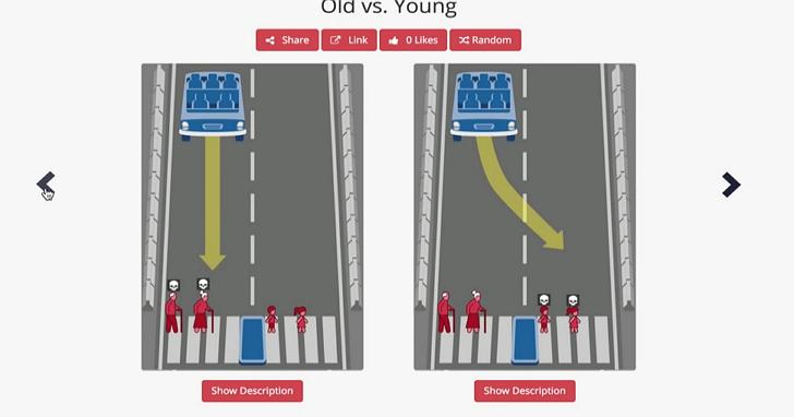 MIT 發起了一項道德困境測驗:當無人車剎車失靈時,你選擇犧牲誰?