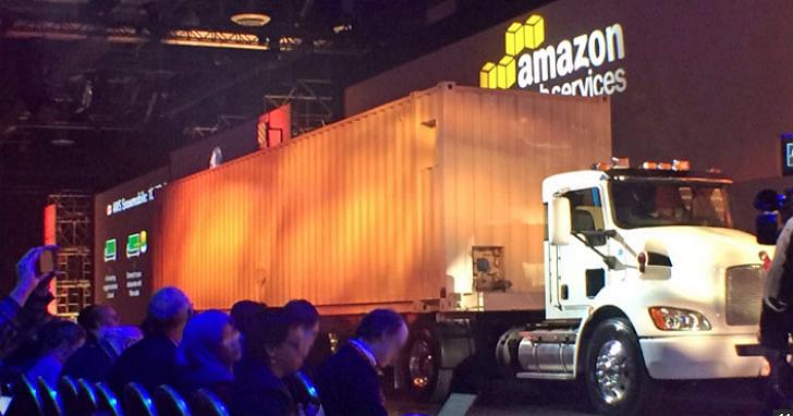 資料太多傳到雲端等很久?直擊AWS Snowmobile 貨櫃車級「外接行動儲存裝置」
