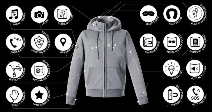 夾克界的瑞士萬能刀,這件智慧夾克除了保暖外還內建超多功能 | T客邦