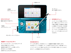 Nintendo 3DS 日本開賣,玩過的人怎麼說?