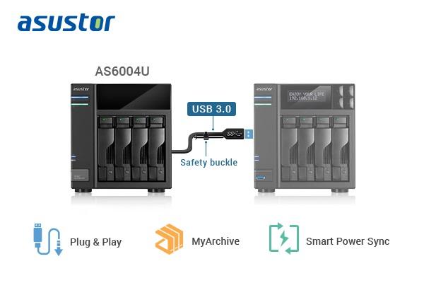 華芸科技發表 AS6004U 擴充儲存裝置